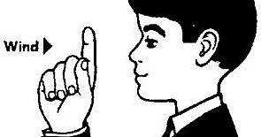 Parmağınızı Kullanarak Yapabileceğiniz 17 Şey 2