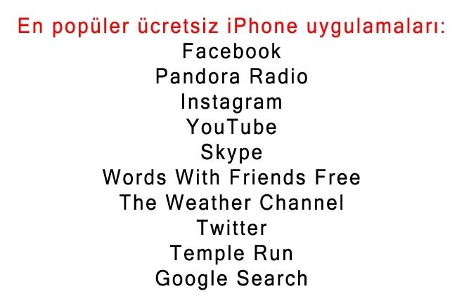 iPhone kullanıcılarının en çok indirdiği uygulamalar! 1