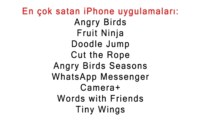 iPhone kullanıcılarının en çok indirdiği uygulamalar! 2