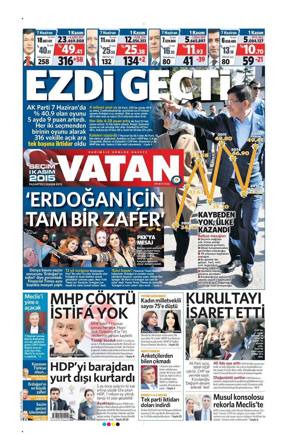 Seçim manşetleri 19