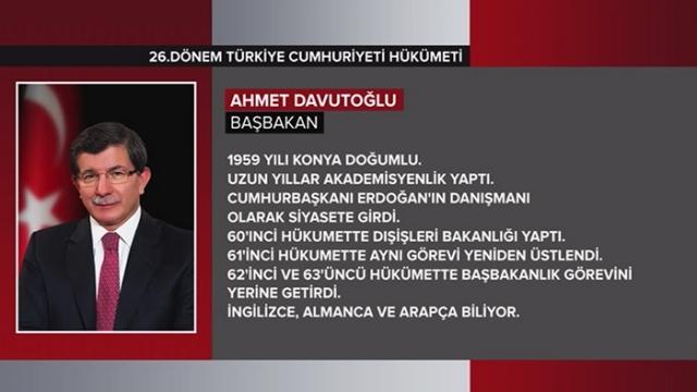Türkiye Cumhuriyeti 64. Hükümeti 1