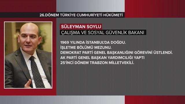 Türkiye Cumhuriyeti 64. Hükümeti 20