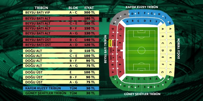 Konyaspor - Trabzonspor maçının biletleri satışta!