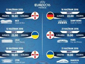 EURO 2016 C Grubu