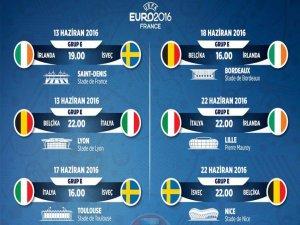 EURO 2016'da E Grubu
