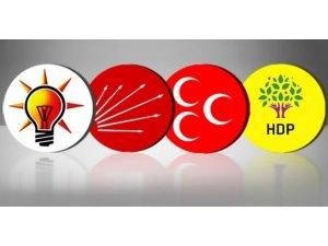 Üç partinin toplamı bir AK Parti etmiyor