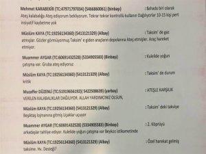 İşte FETÖ askerlerinin darbe yazışmaları
