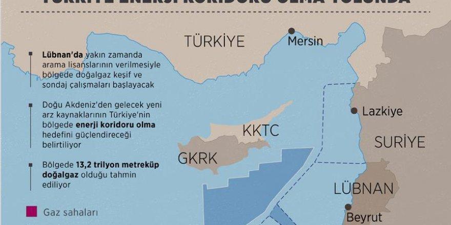 Türkiye enerji koridoru olma yolunda