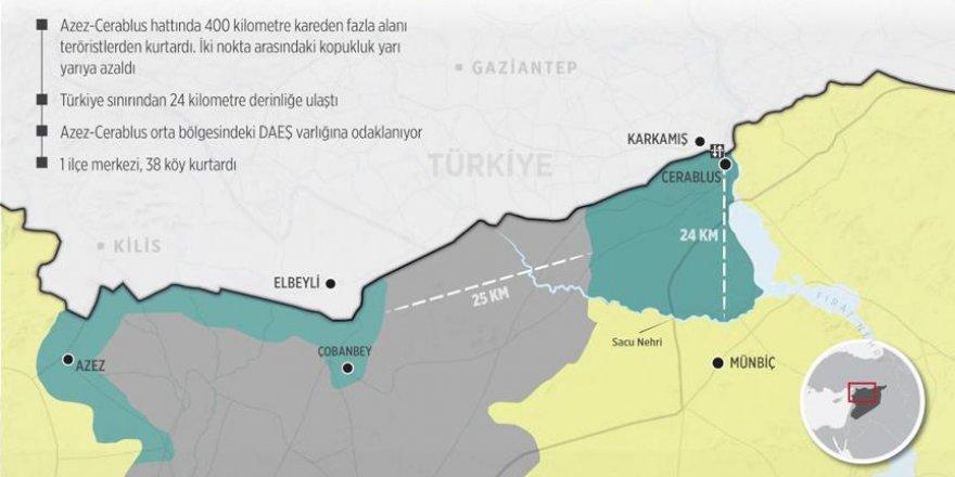ÖSO'nun Suriye harekatında ilk haftanın bilançosu