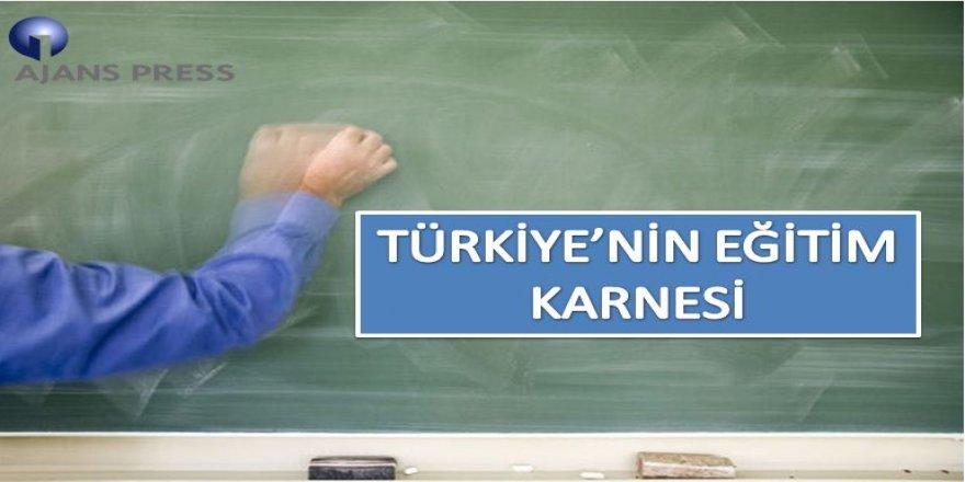 Türkiye'nin eğitim karnesi