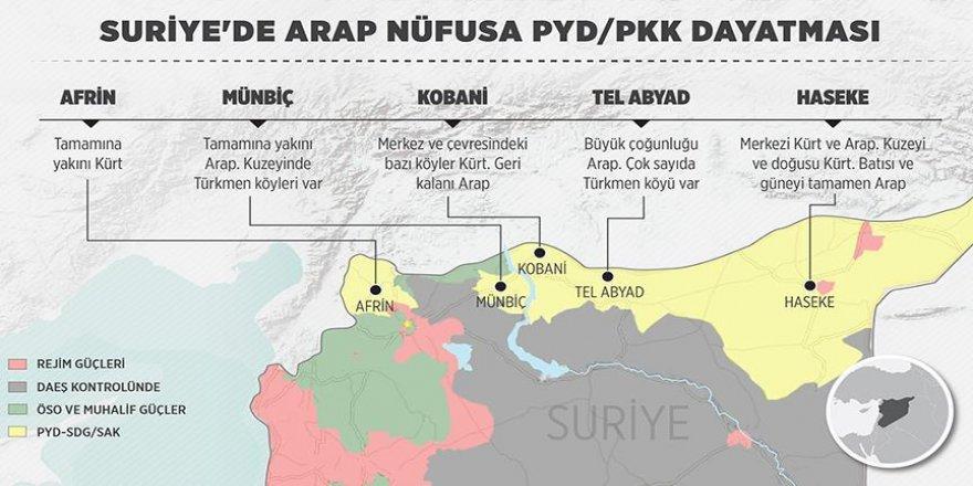 Suriye'de Arap nüfusa PYD/PKK dayatması