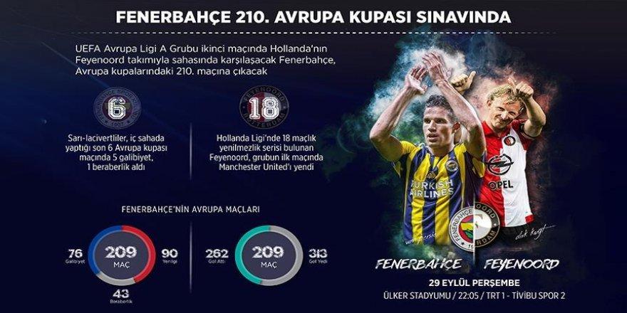 Fenerbahçe 210. Avrupa kupası sınavında