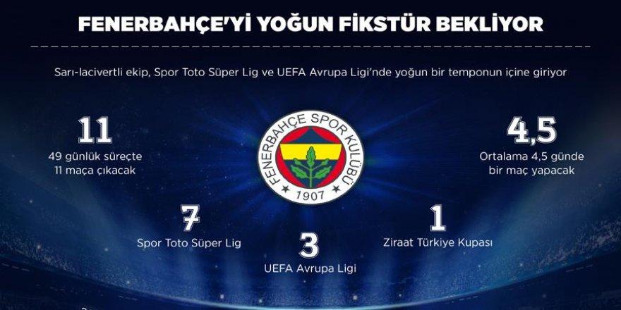 Fenerbahçe'yi yoğun fikstür bekliyor