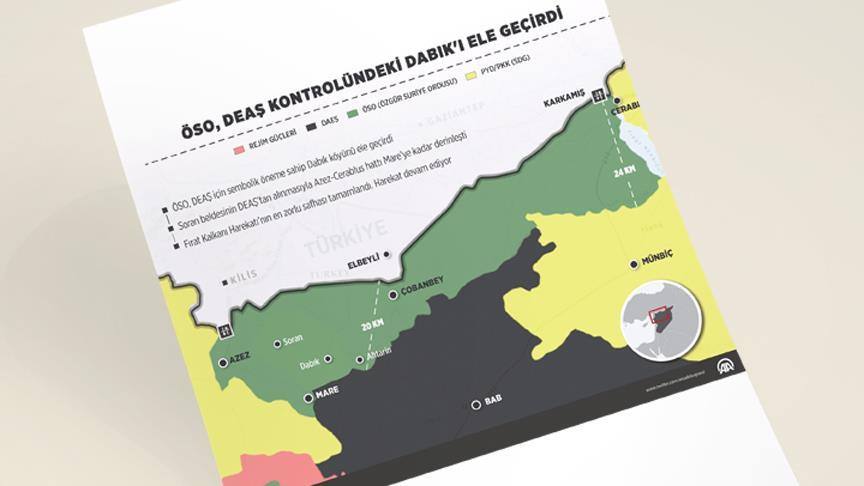 ÖSO Suriye'de Dabık köyü ve Soran beldesini DEAŞ'tan aldı