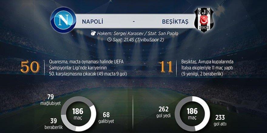 Beşiktaş Napoli karşısında ilklerin peşinde