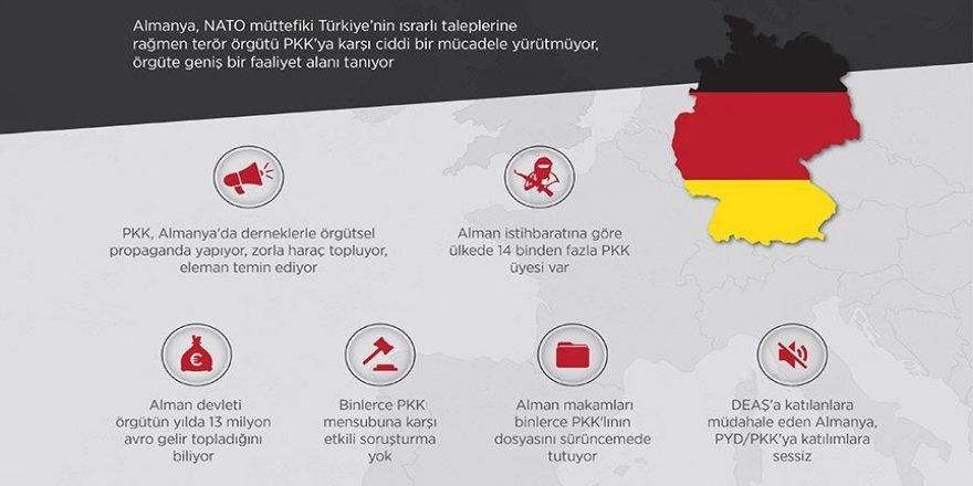 Almanya PKK'ya kol kanat geriyor