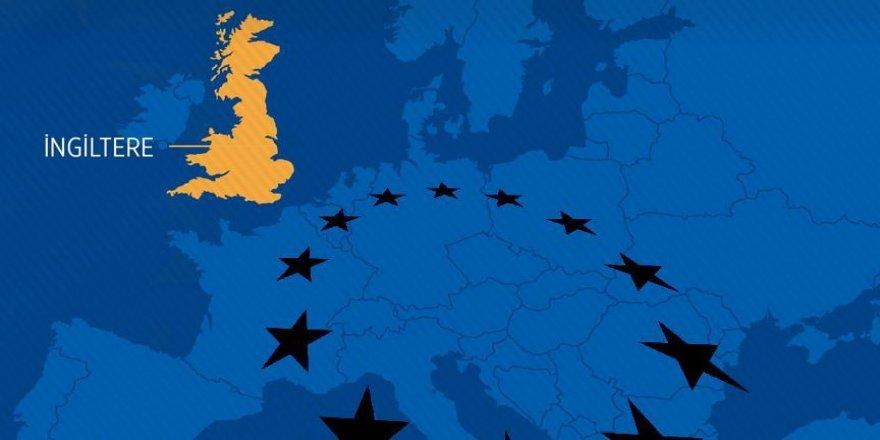 'İngiliz vatandaşlarına AB vatandaşlığı satılsın' önerisi