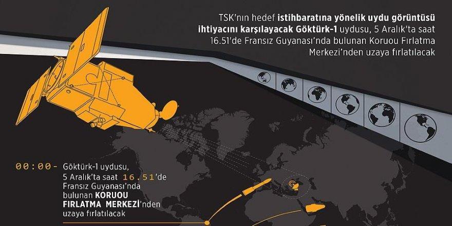 İstihbarat uydusu Göktürk-1 yarın uzaya fırlatılacak