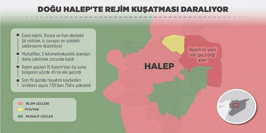 Doğu Halep'te rejim kuşatması daralıyor