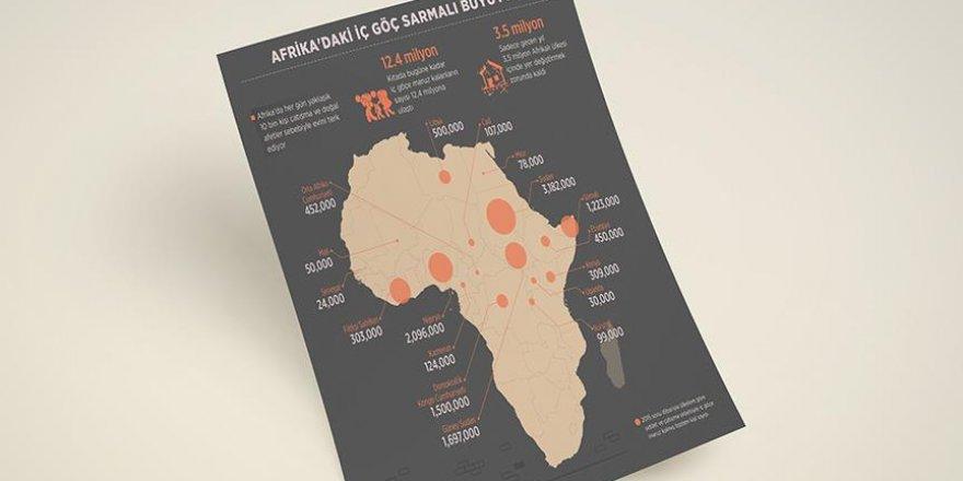 Afrika'daki iç göç sarmalı büyüyor