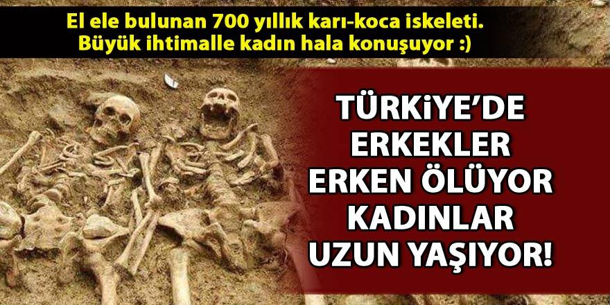Türkiye'de kadınlar erkeklerden daha uzun yaşıyor!