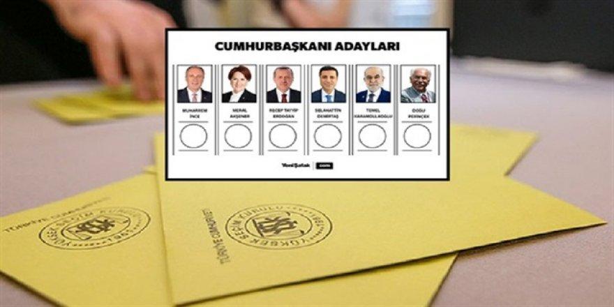 Cumhurbaşkanı adaylarının TRT'deki konuşma sıraları belirlendi