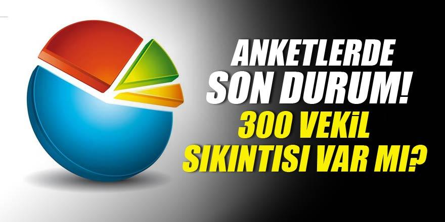 AK Parti'ye göre anketlerde son durum!