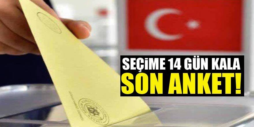 Seçime 14 gün kala son anket!