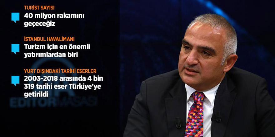 Bakanı Ersoy: Turist sayısında Türkiye rekorunu kıracağız