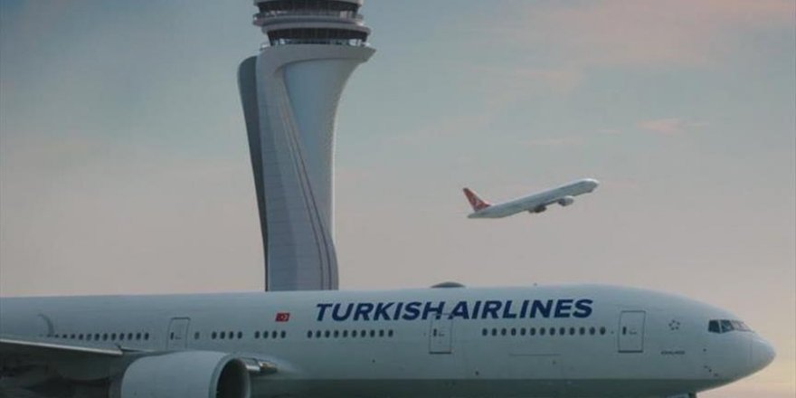 Turkish Airlines' passenger numbers flat in January