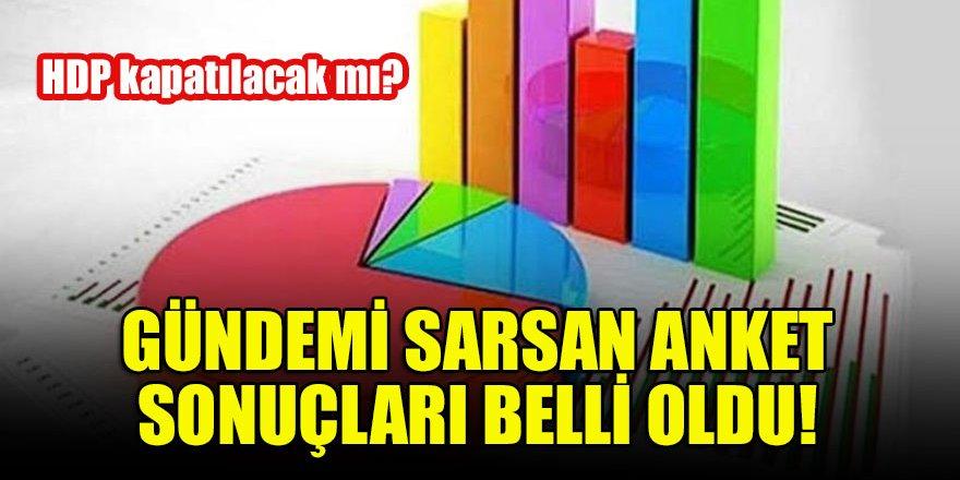 Gündemi sarsan anket sonuçları belli oldu! HDP kapatılacak mı?