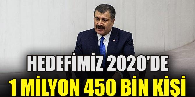 Bakan Koca açıkladı: Hedefimiz 2020'de 1 milyon 450 bin kişi