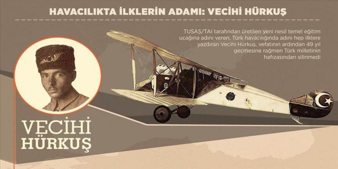Baştayyareci'nin kaleminden ilk yerli uçağın hikayesi