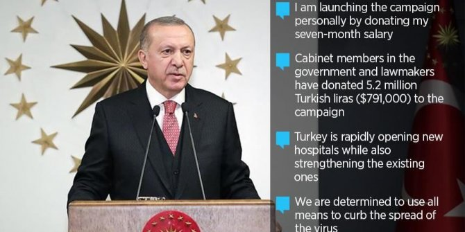 Turkey: President launches National Solidarity Campaign