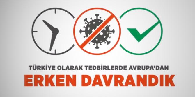 Bakan Koca paylaştı! Türkiye virüs tedbirlerinde Avrupa'ya fark attı
