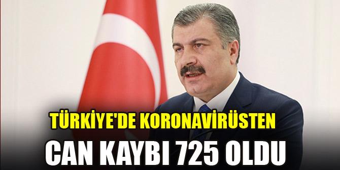 Türkiye'de koronavirüsten can kaybı 725 oldu