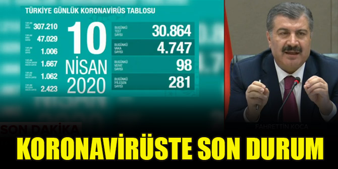 Türkiye'de koronavirüsten bugün 98 kişi daha hayatını kaybetti