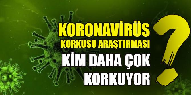 Koronavirüs korkusu araştırıldı! Kim daha çok korkuyor