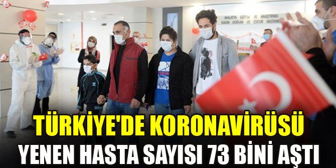 Türkiye'de virüsü yenen hasta sayısı 73 bini aştı