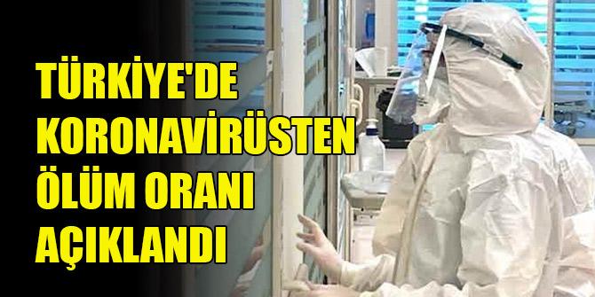 Türkiye'de koronavirüsten ölüm oranı açıklandı