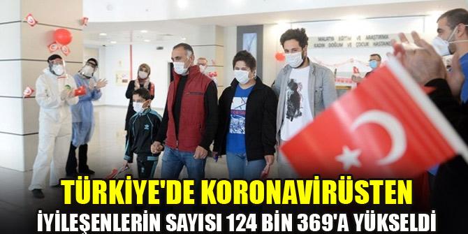 Türkiye'de iyileşenlerin sayısı 124 bin 369'a yükseldi
