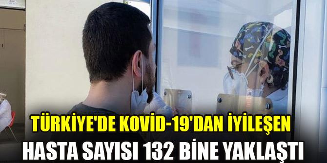 Türkiye'de Kovid-19'dan iyileşen hasta sayısı 131 bin 778'e yükseldi
