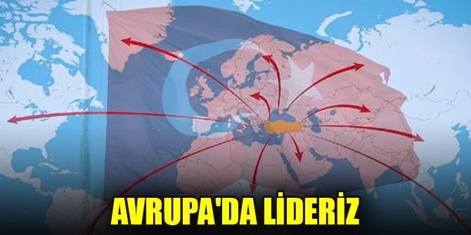 Avrupa'da lideriz... 193 ülkeye 1.827 çeşit ürün gidiyor