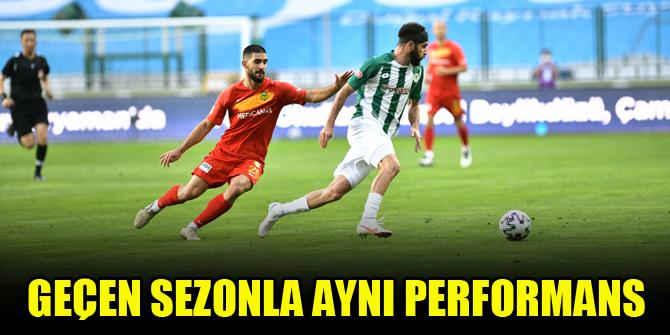 Konyaspor'dan geçen sezonla aynı performans