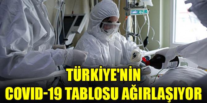 Türkiye'nin COVID-19 tablosu ağırlaşıyor