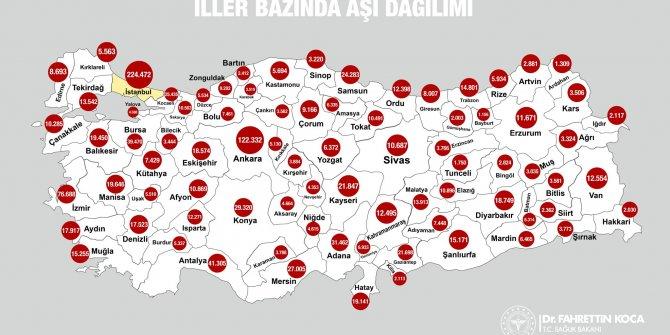 Konya'da kaç kişi aşı oldu?
