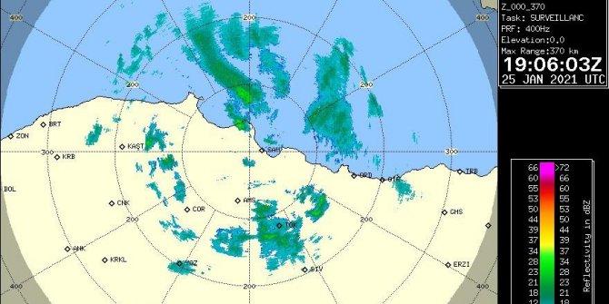 Meteoroloji'den Samsun'da fırtına uyarısı