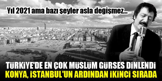 Türkiye'de en çok Müslüm Gürses dinlendi...Konya, İstanbul'un ardından ikinci sırada