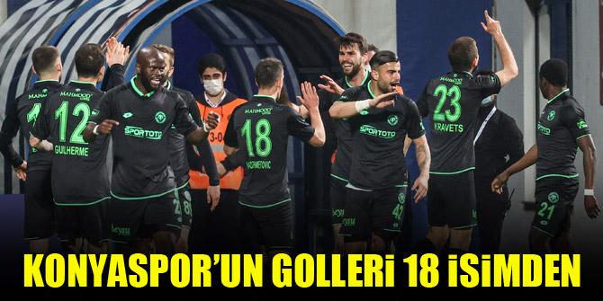 Konyaspor'un golleri 18 isimden