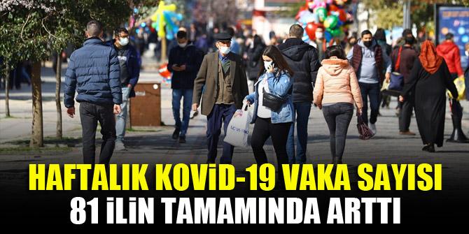 Haftalık Kovid-19 vaka sayısı 81 ilin tamamında arttı